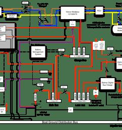 designing a lifepo4 battery system part 3 system design entropy cruising blog [ 1695 x 1180 Pixel ]