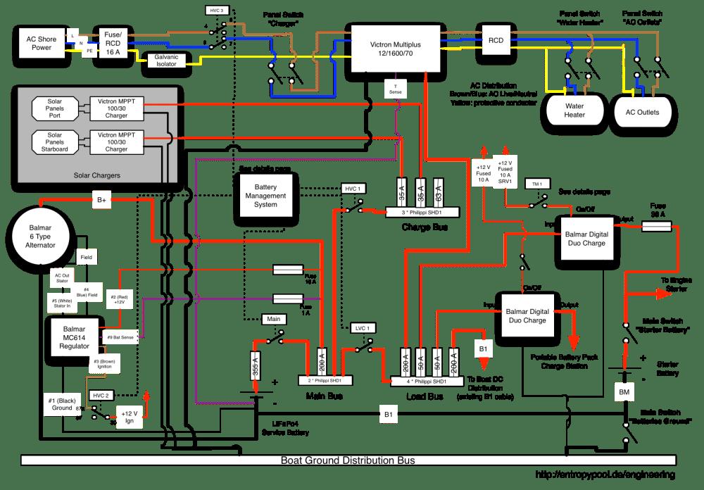 medium resolution of designing a lifepo4 battery system part 3 system design entropy cruising blog
