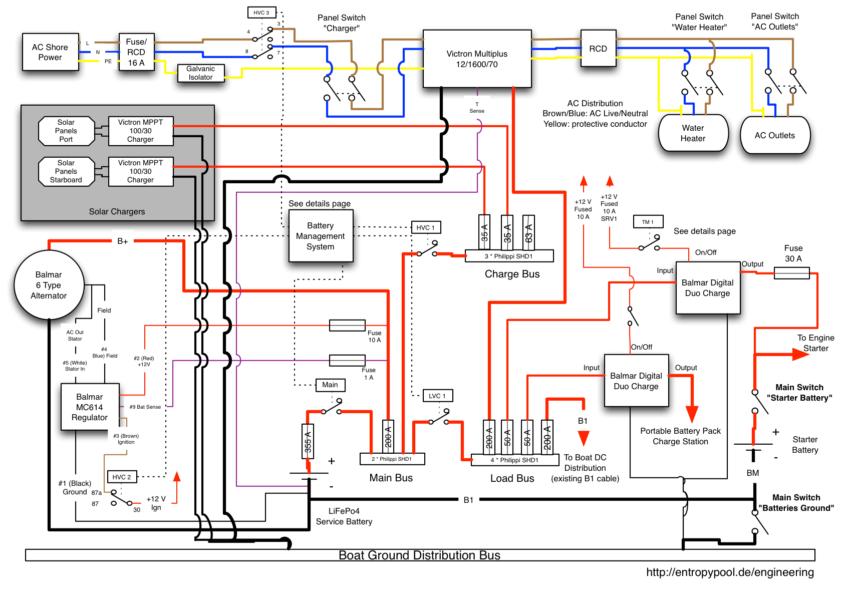 hight resolution of designing a lifepo4 battery system part 3 system design entropy cruising blog