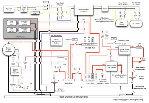 small resolution of designing a lifepo4 battery system part 3 system design entropy cruising blog