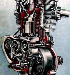 triumph historie klassische motorr der oldtimer bmw bsa triumph norton vorkrieg [ 750 x 1050 Pixel ]
