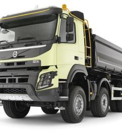 27 volvo trucks service manuals free download truck manual wiring diagrams fault codes pdf free download [ 1260 x 771 Pixel ]