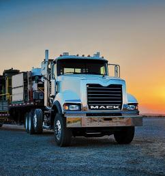 mack truck titan [ 2048 x 1152 Pixel ]