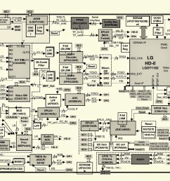 haier tv diagram wiring diagrams apple tv diagram haier tv circuit board diagrams schematics  [ 1600 x 1231 Pixel ]
