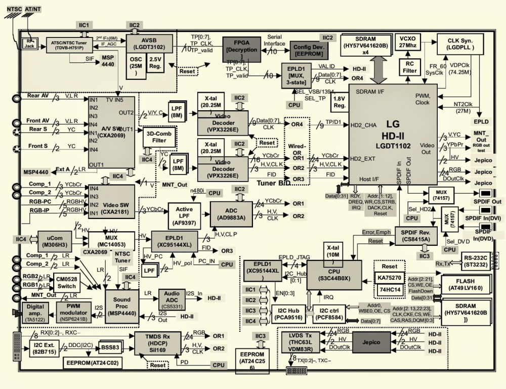 medium resolution of lg tv circuit board diagram schematic wiring diagrams samsung tv circuit diagram lg tv power supply