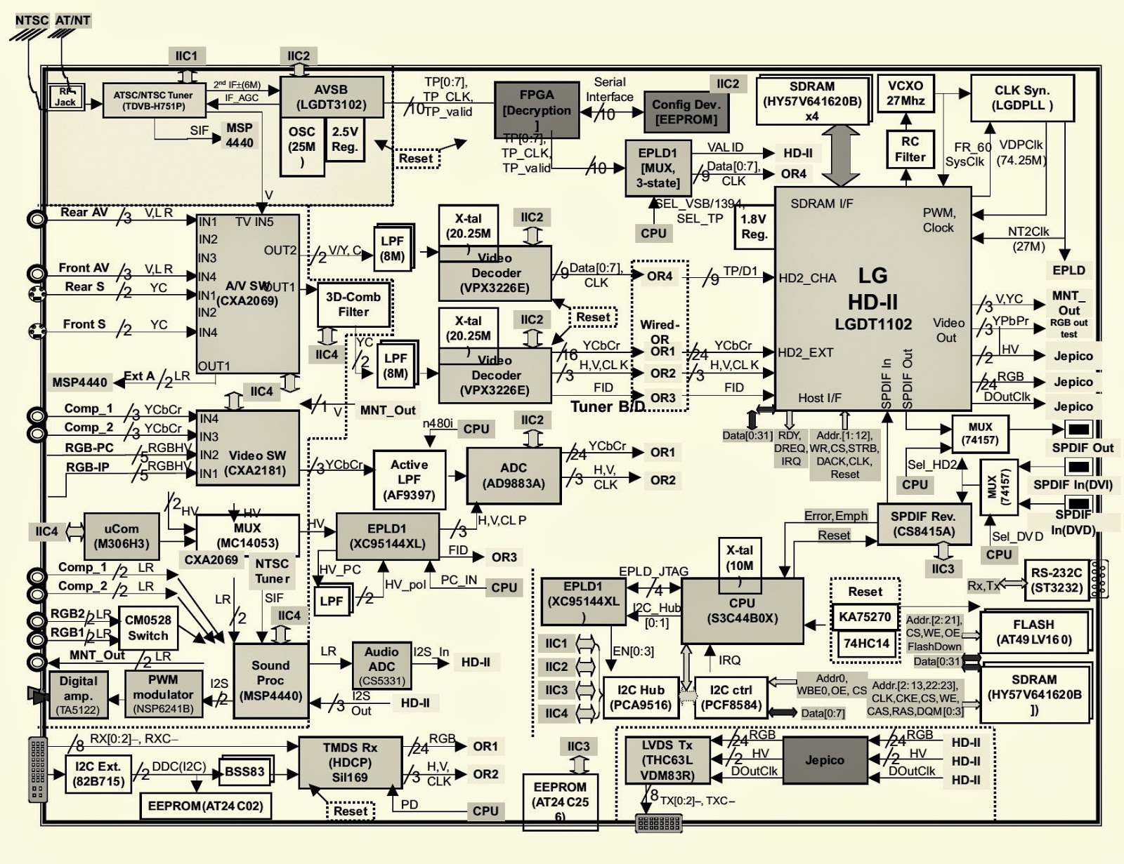 hight resolution of haier tv diagram wiring diagrams apple tv diagram haier tv circuit board diagrams schematics