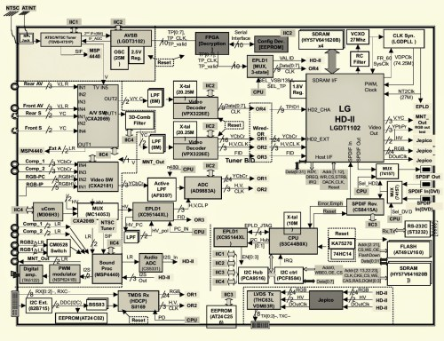 small resolution of haier tv diagram wiring diagrams apple tv diagram haier tv circuit board diagrams schematics