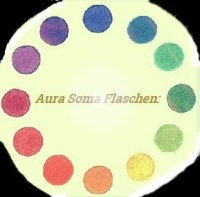 Die Bedeutung der Farben, hier in Bezug auf unsere Aura ...