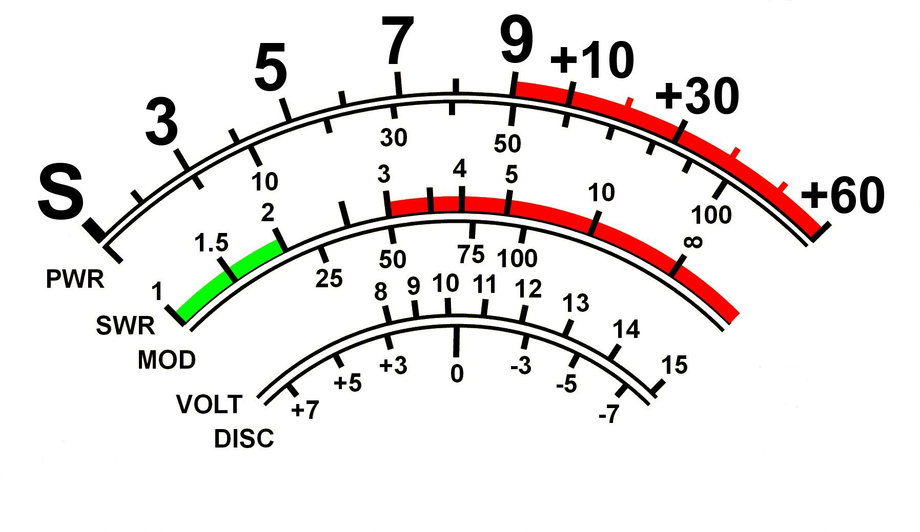 S Meter Scale Per Strumenti