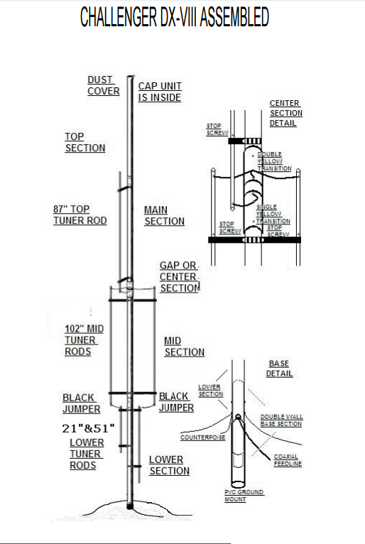 Gap Challenger Dx Antenna Manual