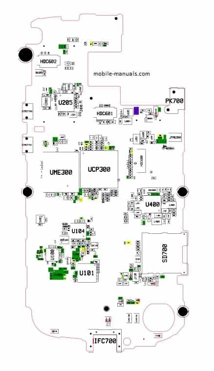 Skema Redmi 4a : skema, redmi, Galaxy, Schematics, Service, Manual