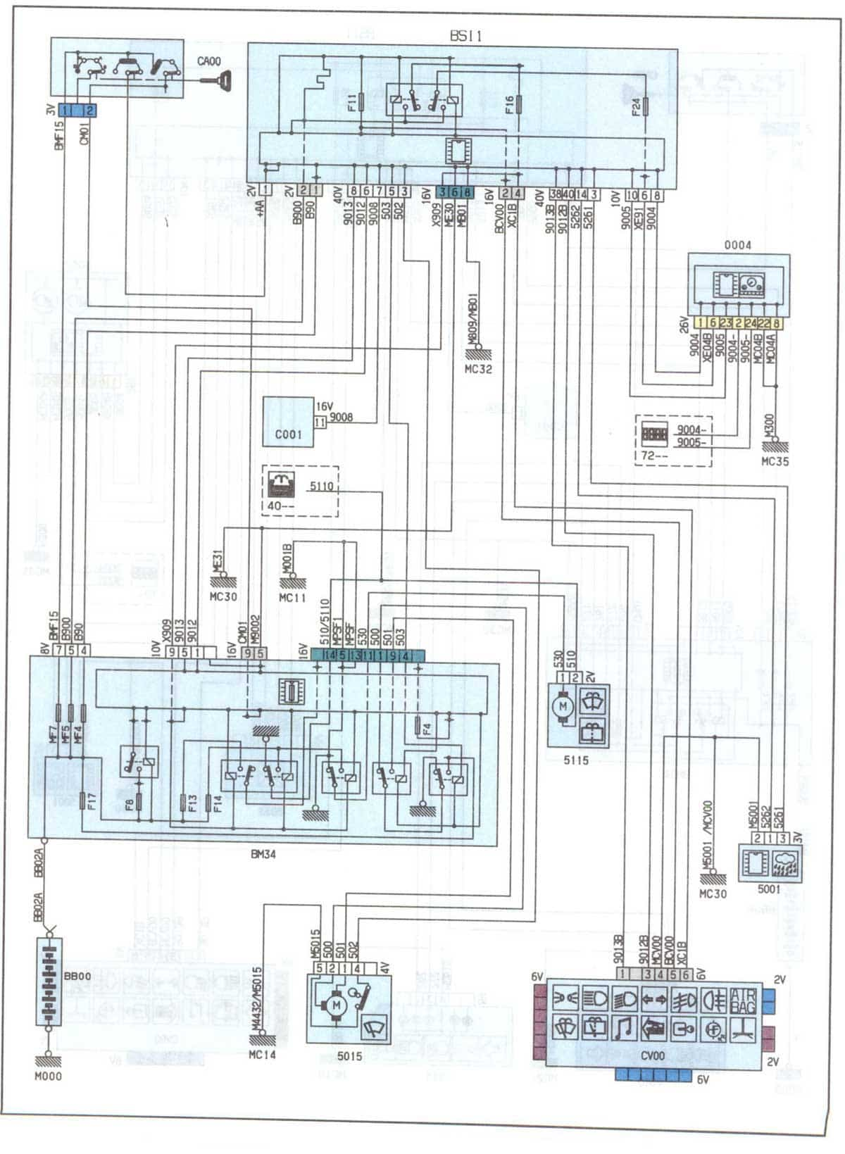 hight resolution of citroen c5 windscreen washer wiring diagram