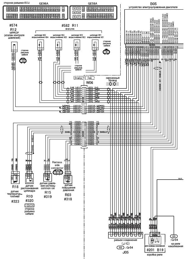 mitsubishi fuso engine management light