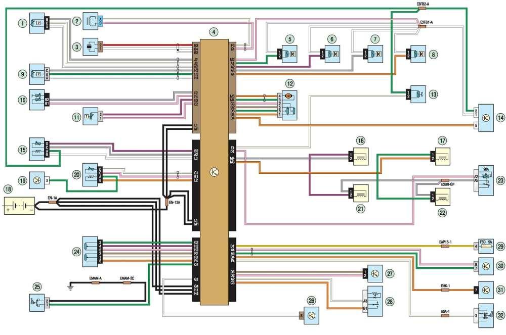 medium resolution of renault megane 2 wiring diagram free