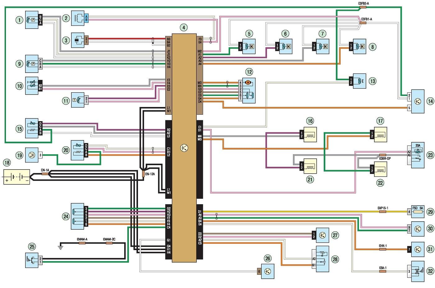 hight resolution of renault megane 2 wiring diagram free