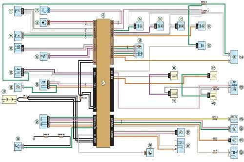 small resolution of renault megane 2 wiring diagram free