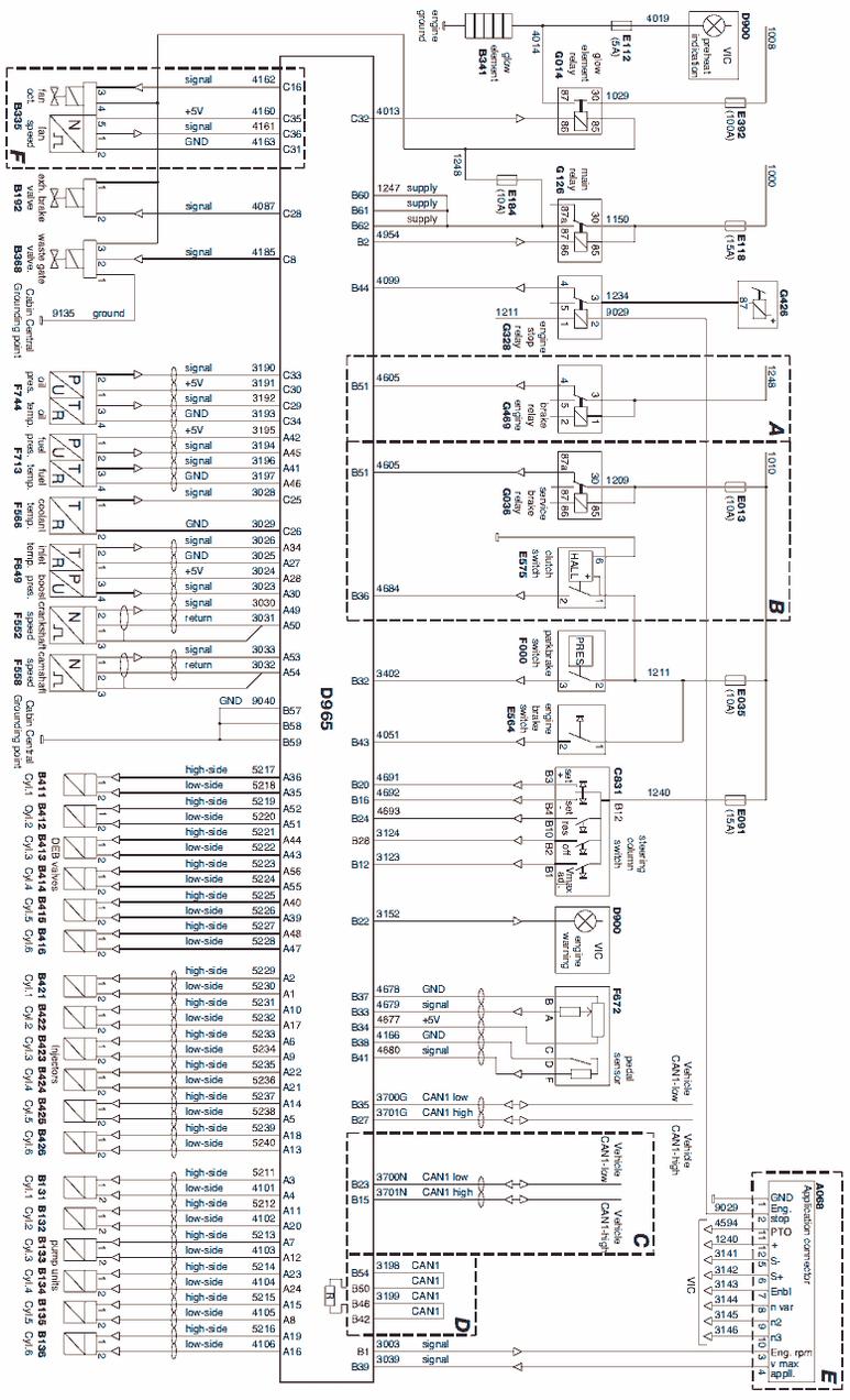 hight resolution of  daf xf95dmci engine control wiring diagram