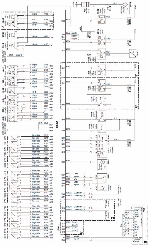 small resolution of  daf xf95dmci engine control wiring diagram