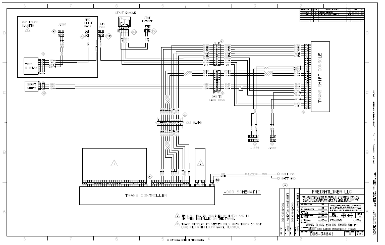 Nissan Juke Fuse Box Diagram
