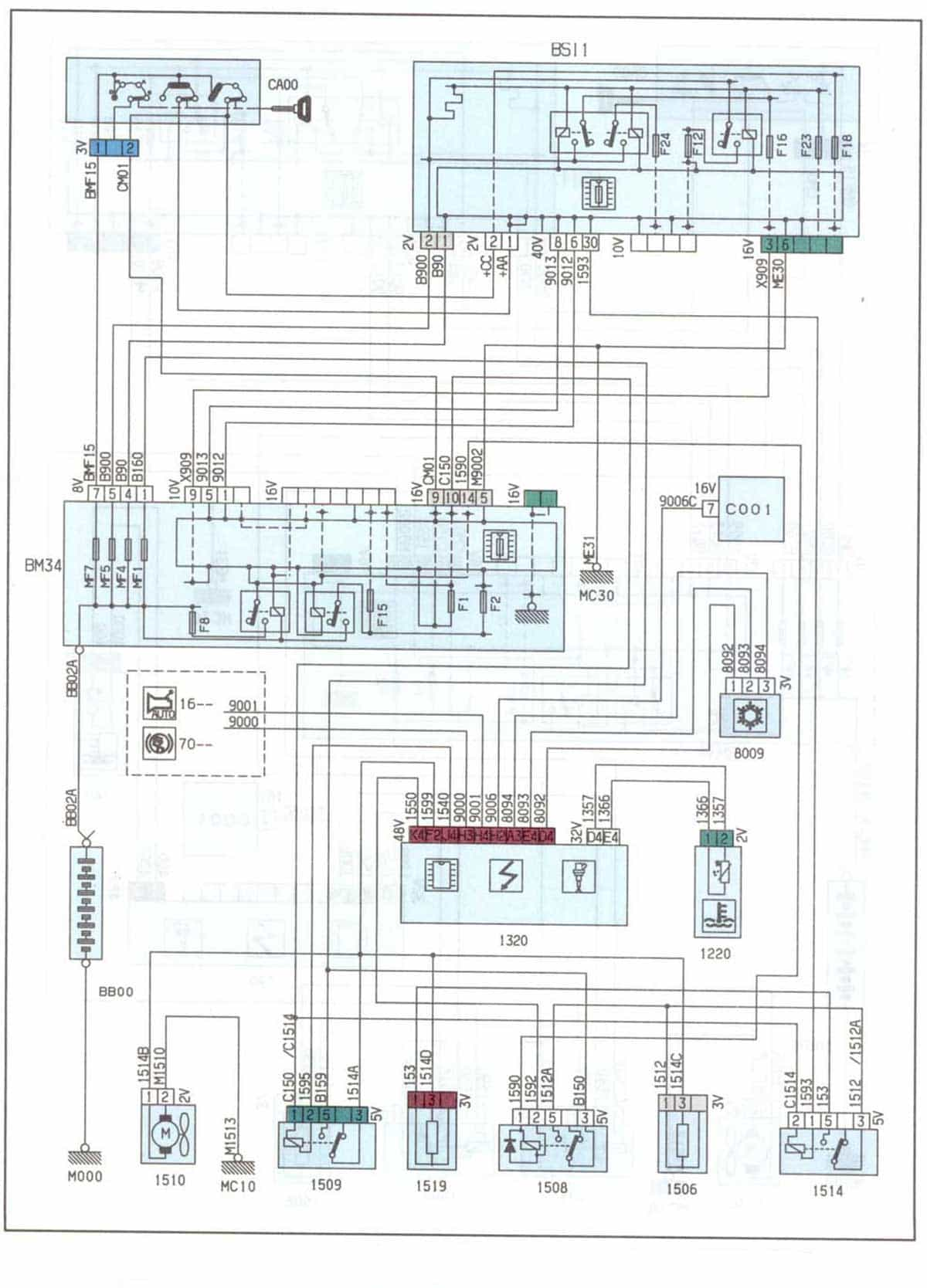 hight resolution of citroen c5 wiring diagrams u0026 fuse boxes car wiring diagramscitroen c5 cooling system cars with