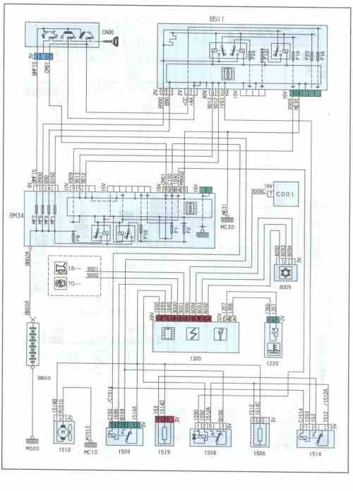 small resolution of citroen c5 wiring diagrams u0026 fuse boxes car wiring diagramscitroen c5 cooling system cars with