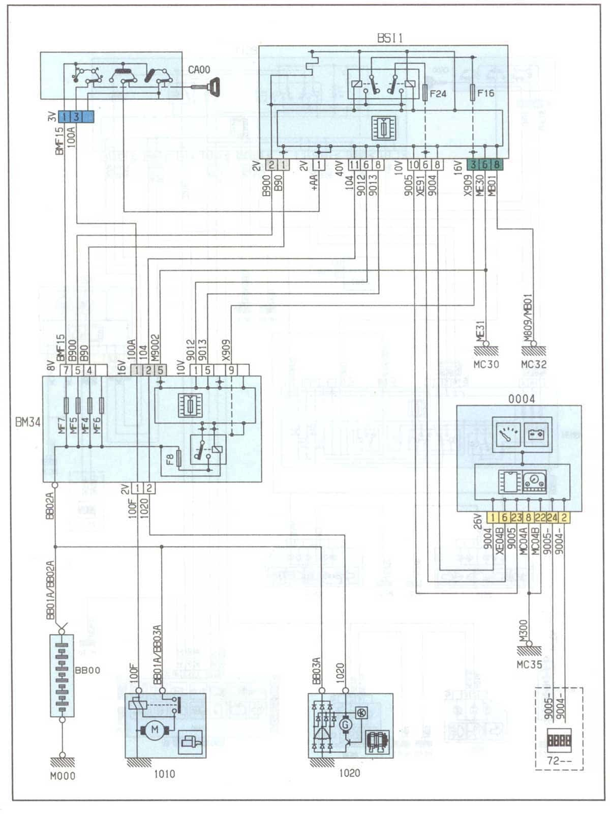 hight resolution of citroen c5 starter wiring diagram cars with gasoline engine es9j4s xfx diesel