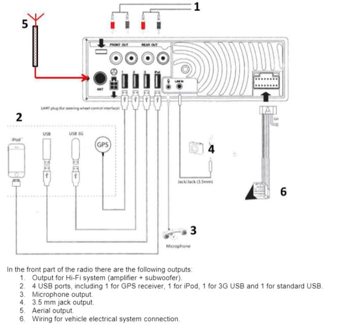alfa romeo 4c ewd  fuses  car electrical wiring diagram