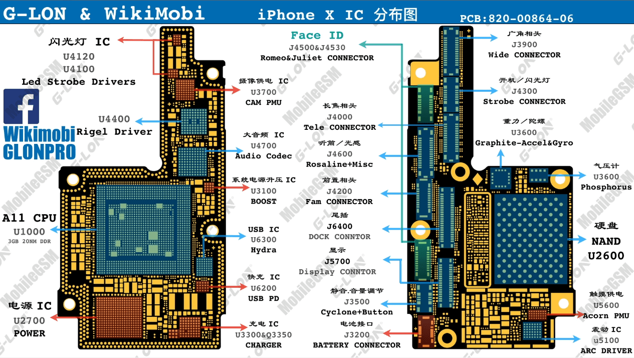 hight resolution of iphone x schematic free manuals