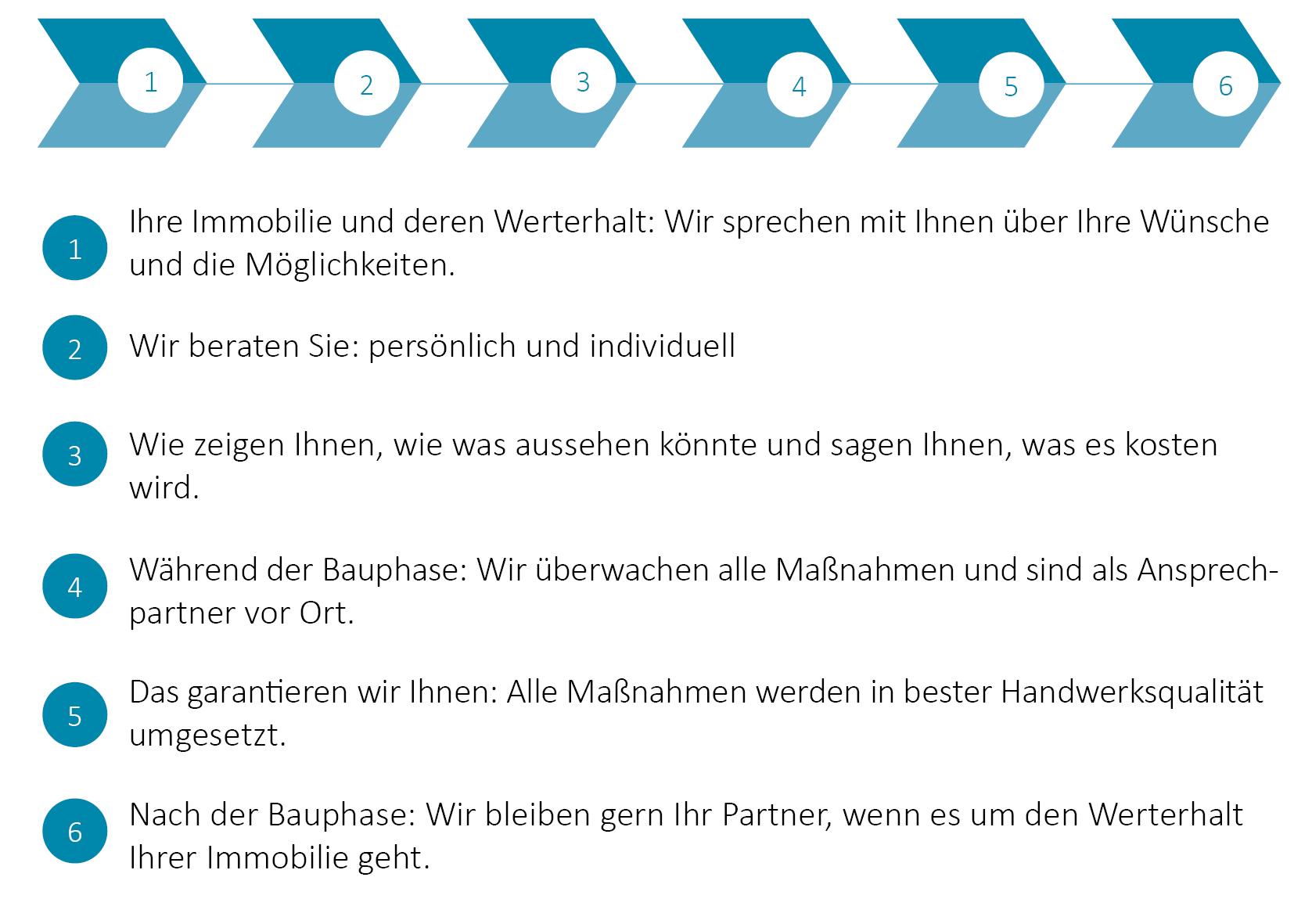Willkommen Bei Kp Modernisierung Und Service - 1486546878S Webseite!