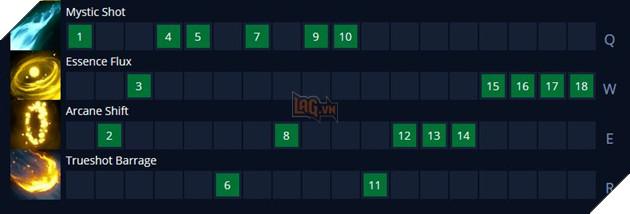 LMHT: Hướng dẫn cách lên đồ mới và bảng ngọc Ezreal mạnh nhất Mùa 11 Tiền Mùa Giải 2021 9