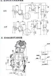 China Dirt Bike Engine, Dirt Bike Engine Manufacturers