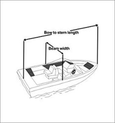 China Boat Cover, Boat Cover Manufacturers, Suppliers