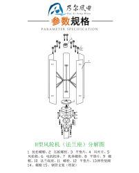 China 2kw Wind Generator, 2kw Wind Generator Manufacturers