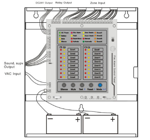 fire alarm control panel wiring diagram system state quotes simple diagrams switches china firefighting