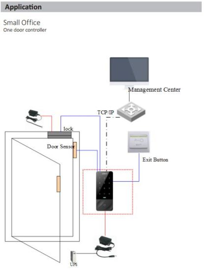 China Dahua Security Access Control Water-Proof RFID