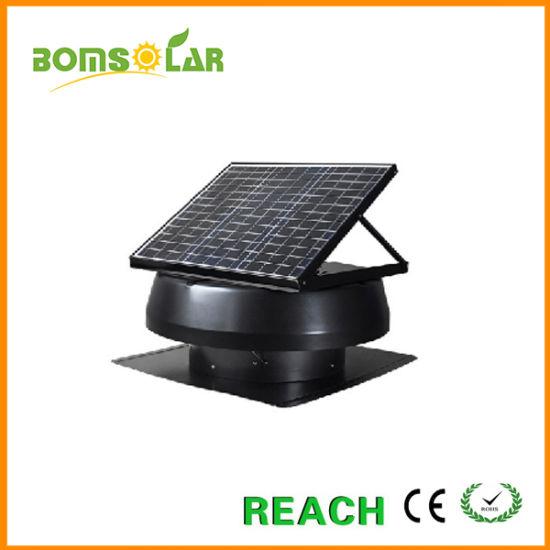 zhuhai bomin solar technology co ltd