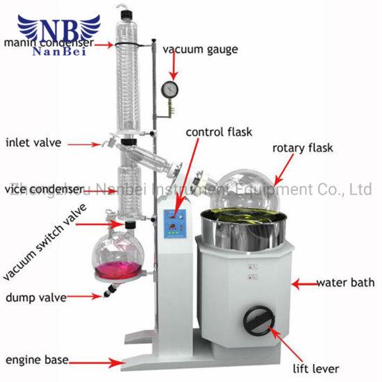 China Lab Vacuum Rotary Evaporator