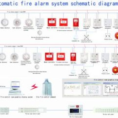 Fire Alarm Schematic Diagram Single Light Switch Wiring Uk China Addressable Explosion Proof Point Type Photoelectric Smoke Detector