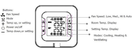 China Residential Plug in Thermostat Switch 120V
