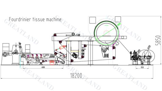 China 3200 Fourdinier Tissue Paper Making Machine for