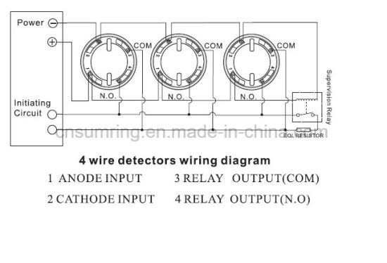 China Hot Sell 4 Wire Smoke Detector for Fire Alarm