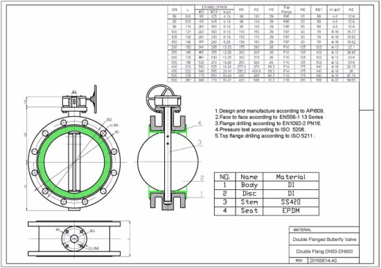 China Dn50-600 Butterfly Valve Double Flange Type Price