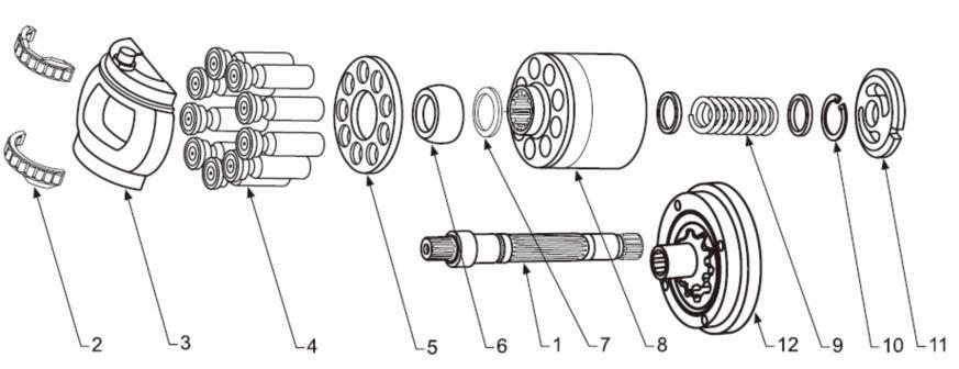 China Rexroth A4vg Piston Pump Parts (A4VG90, A4VG125