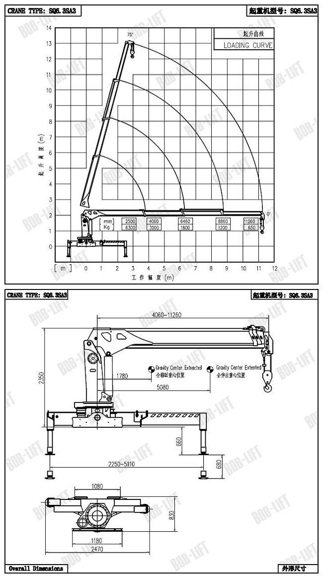 China Best Quality Truck Crane Lorry Crane Truck Mounted