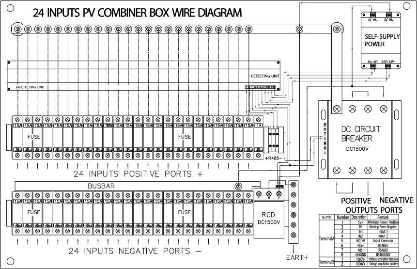China 24 Strings Electrical Combiner Box with Monitoring
