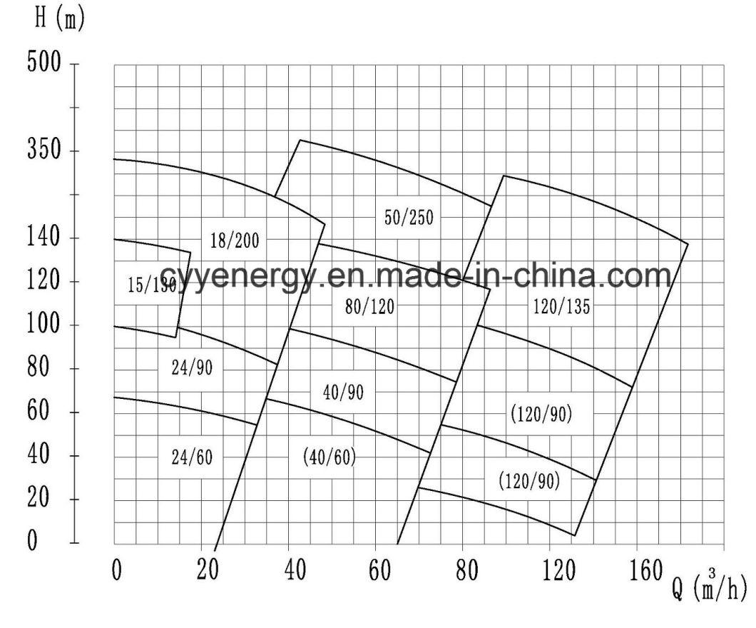 China Cryogenic Liquid Transfer Oxygen Nitrogen Argon