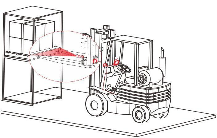 China Wireless Forklift Camera System for Reach Truck with