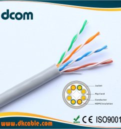 china computer internet cable cat5e copper 24awg twist lan cable china cat 5 ethernet cable 5e cable [ 1043 x 1043 Pixel ]
