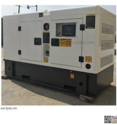china 25kva 30kva 40kva 50kva perkins diesel generator china diesel generator set diesel generator [ 1280 x 1280 Pixel ]