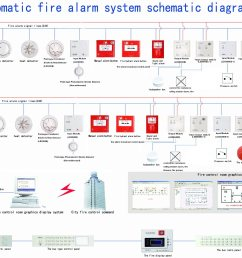 addressable fire alarm system panel controller linkage type [ 2654 x 1517 Pixel ]